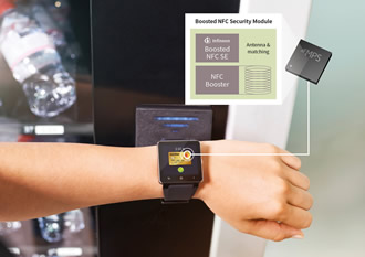 Plug-and-play NFC security module suits smart wearables