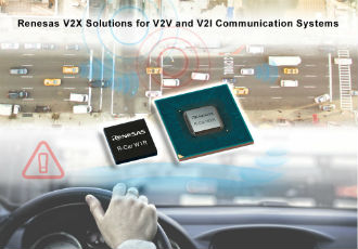 V2X solutions accelerate the arrival of autonomous driving