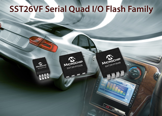 SQI Flash devices operate over extended-voltage range