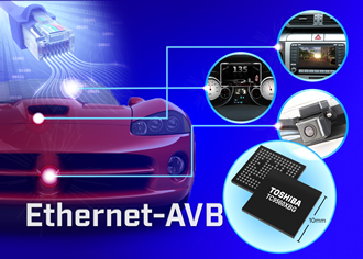 Ethernet AVB chipset enables infotainment & telematics