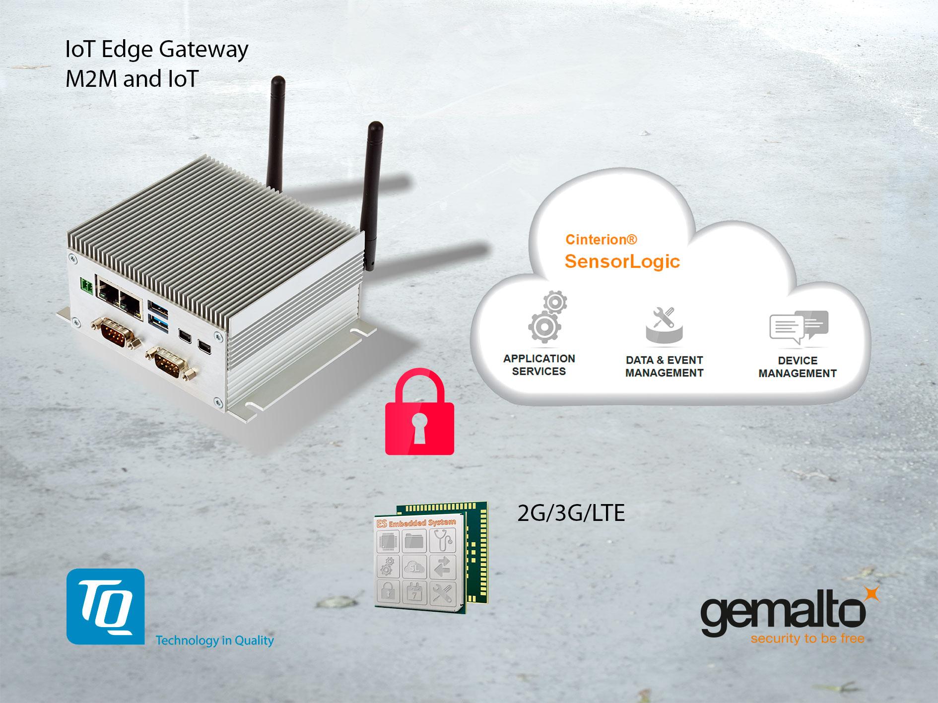 Modular Iot Gateway Solution Address Db Hardwareblockdiagramjpg Nxp Semiconductors