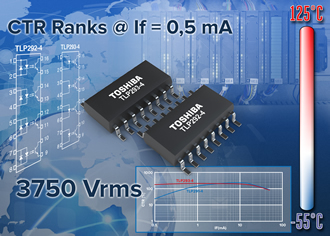 Transistor photocouplers feature low input current