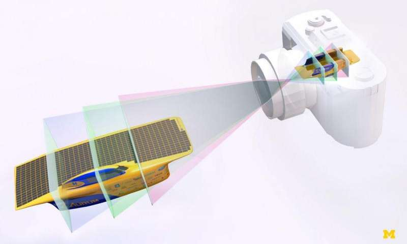3D camera presents clear, graphene light detectors