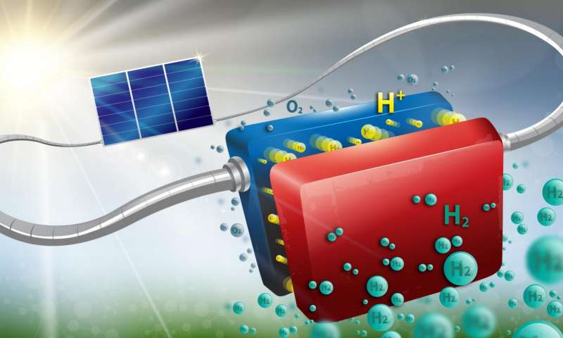 A low-cost solution for storing solar energy