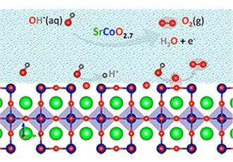 The latest mechanism for catalysing the splitting of water