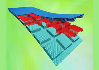 Bumpy surfaces dissipate heat in microelectronics