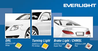 High power LEDs for the automotive market