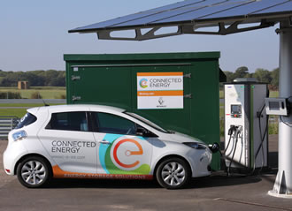 Energy storage solution supports EV charging equipment