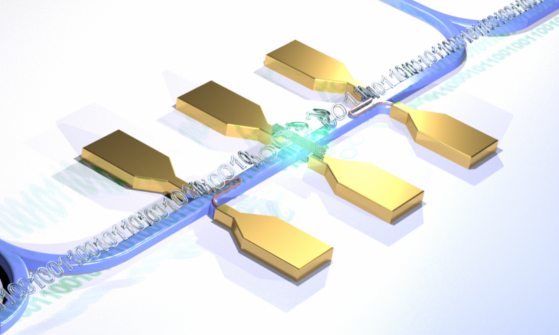 First quantum photonic circuit with light source
