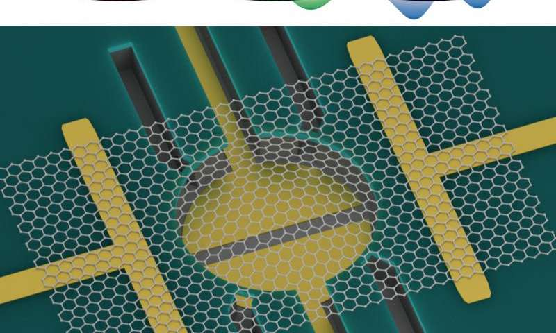 Graphene to be used as a frequency mixer