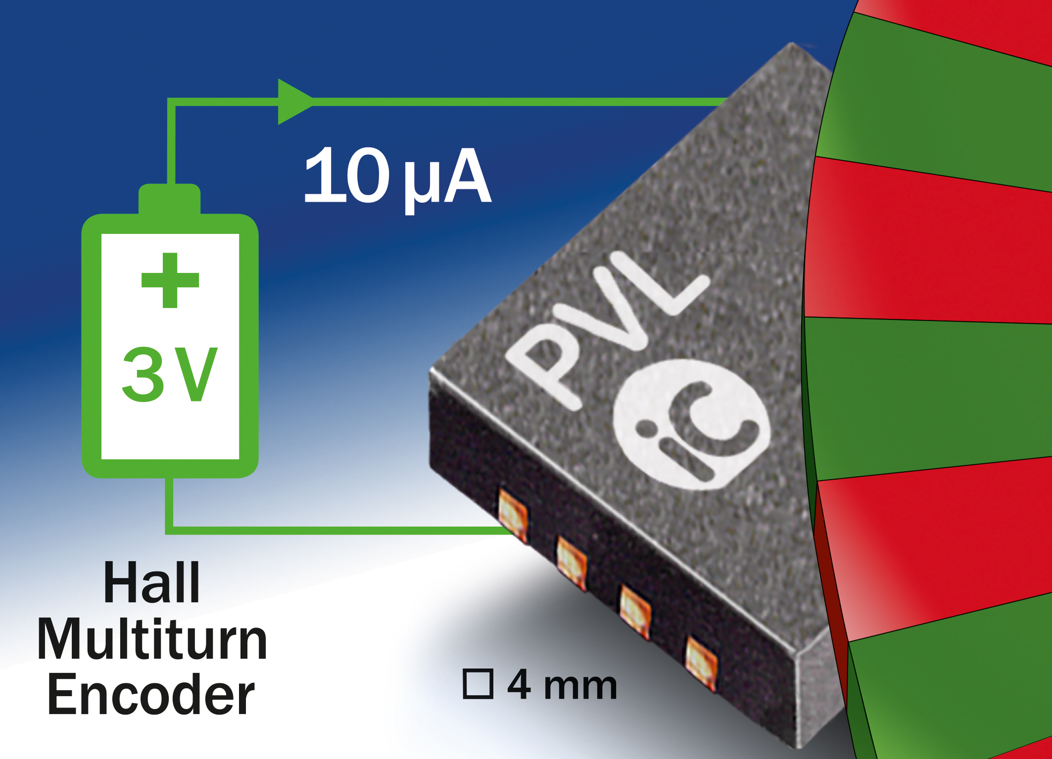 Multiturn encoder for Linear and Rotary applications