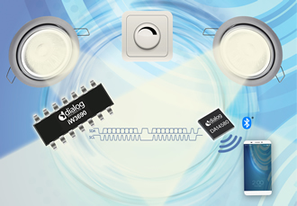 LED driver offers single chip TRIAC & digital dimming