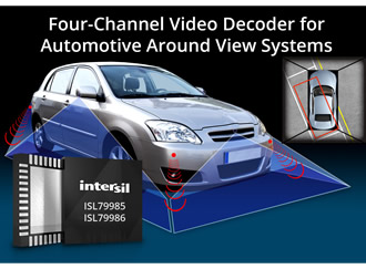 360° birds-eye image quality for advanced driver assistance systems