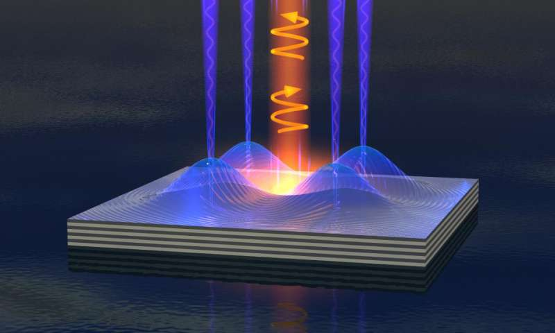 Liquid light switch could enable more powerful electronics