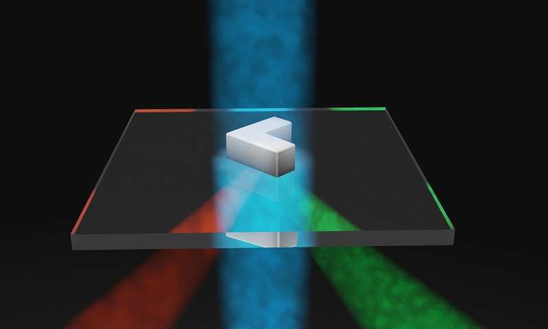 Optical antenna scatters different colours of light