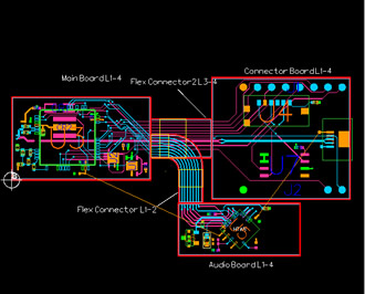 PCB flow addresses increasing complexity of advanced systems designs