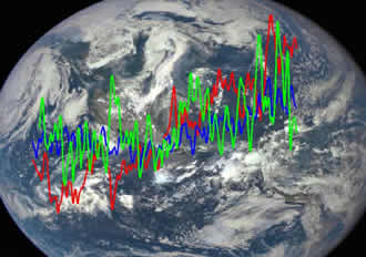 Analyses of energy cycle explain climate change