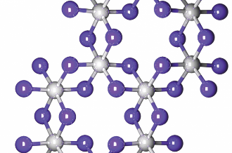 Magnetism in the 2D world of monolayers discovered
