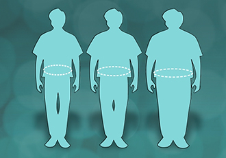 Research establishes a timeline of obesity