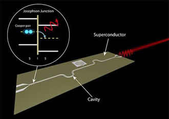 Researchers demonstrate latest type of laser