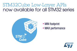 Deployment of Low-Layer Software for All STM32 MCUs