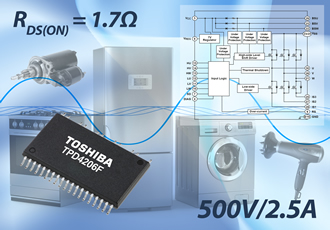 Power device supports compact, high-efficiency BLDC motor drives