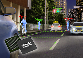 Image recognition processor powers active safety system