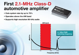 Amplifier transforms automotive audio design