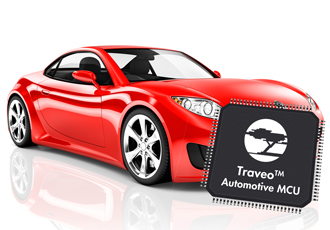 Heads up! Automotive MCU integrates dynamic 3D graphics