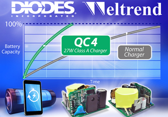 Reference design supports Qualcomm quick charging