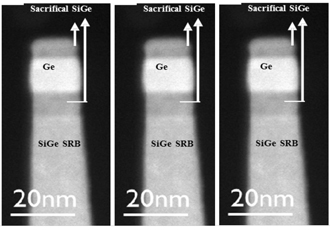 Sub-10nm germanium GAA devices displayed at VLSI Symposia