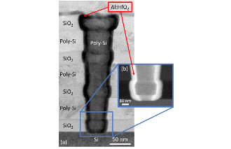 Imec demonstrates breakthrough in ferroelectric memory