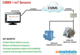 IoT sensors integrate CCMS to measure equipment levels