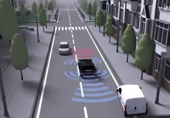 Companies to work hand in hand with ADAS, sensor fusion and HiL