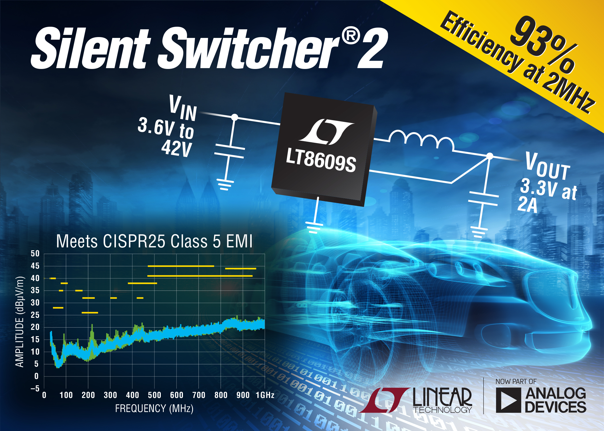 Silent Switcher 2 delivers 93% efficiency at 2MHz