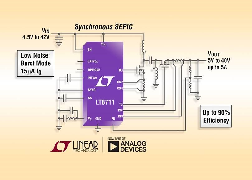 DC/DC controller provides five topologies at up to 10A output current