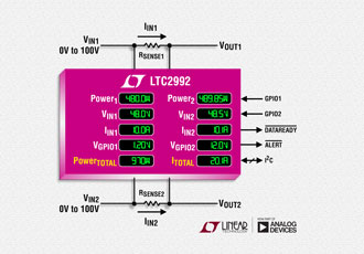 Power monitor measures current and voltage accuracy