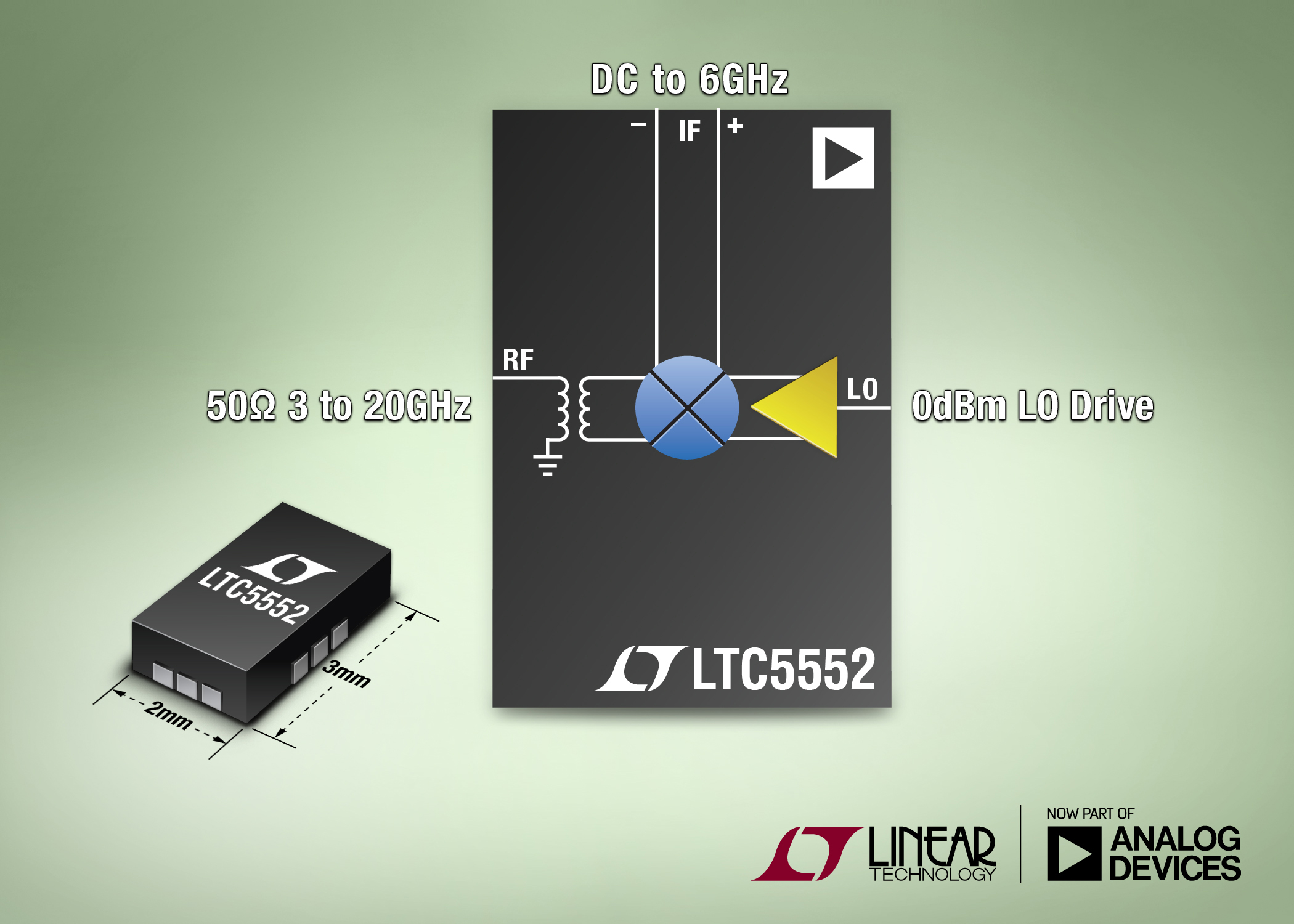 Mixer supports DC to 6GHz IF & 0dBm LO Drive