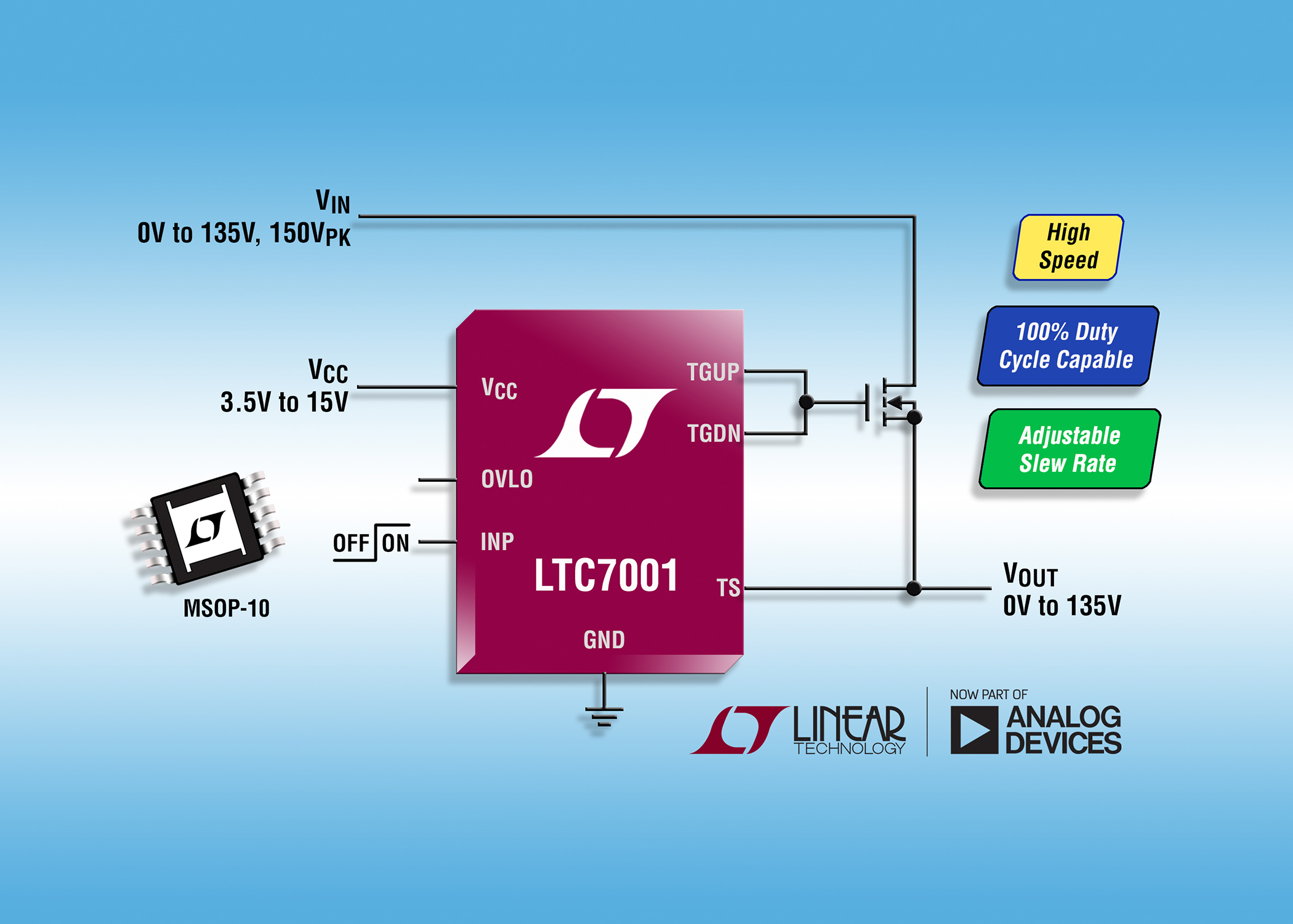 MOSFET driver provides 100% duty cycle capability