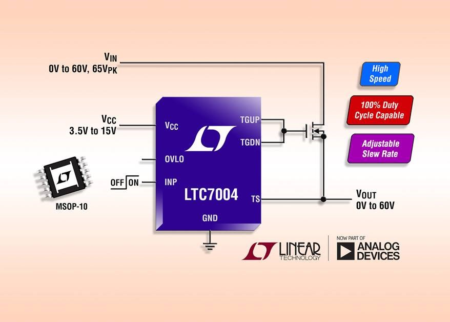 N-Channel MOSFET driver provides 100% duty cycle capability