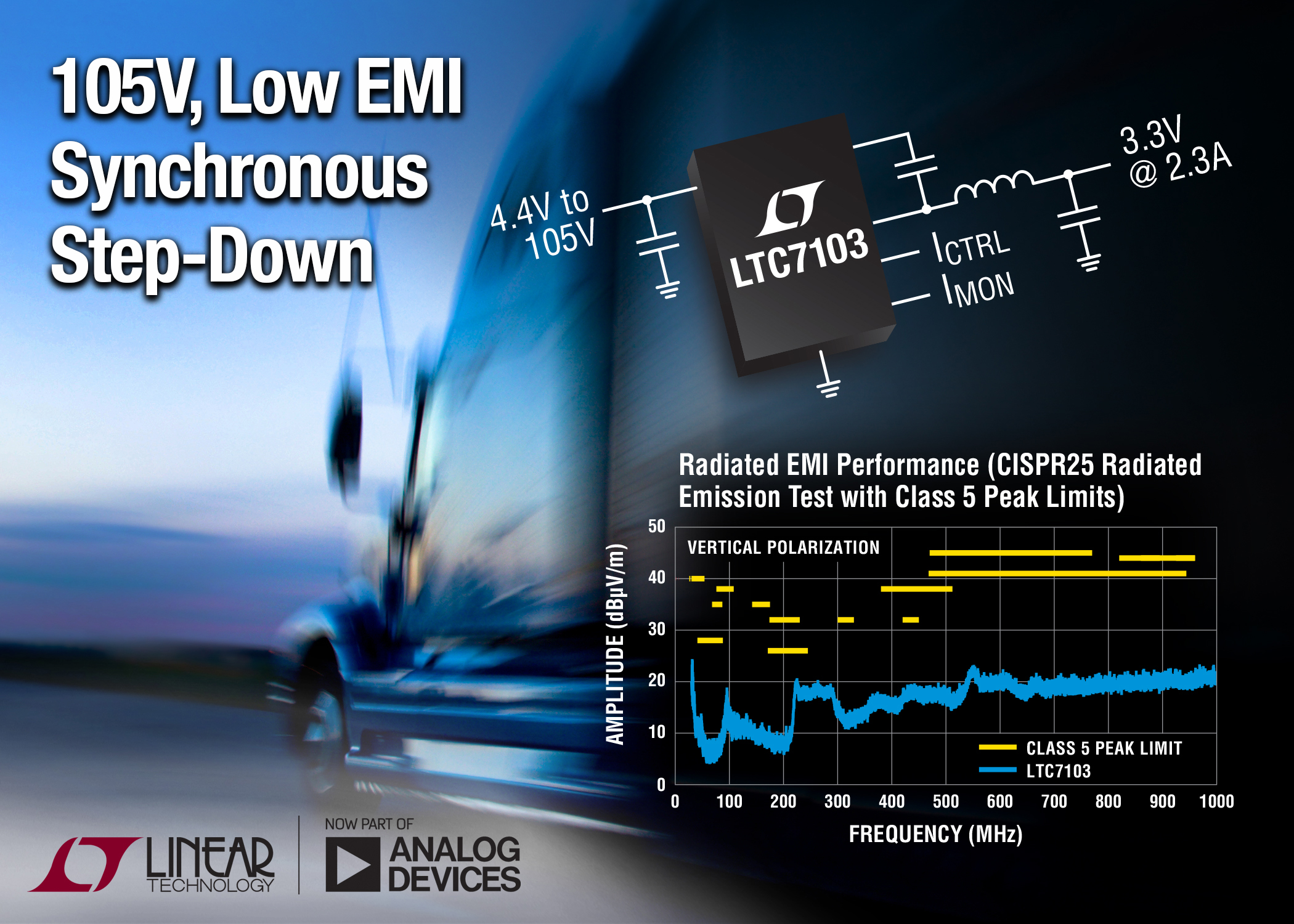 Regulator delivers 96% efficiency with ultralow EMI/EMC emissions