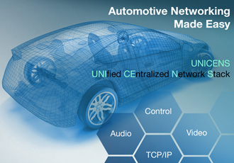 Software simplifies in-vehicle infotainment network interfacing