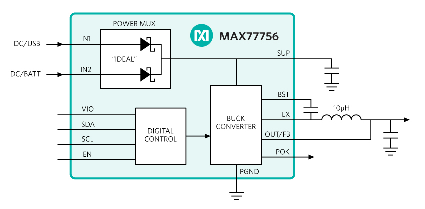 Buck converter boosts current and extends battery life for USB Type-C devices