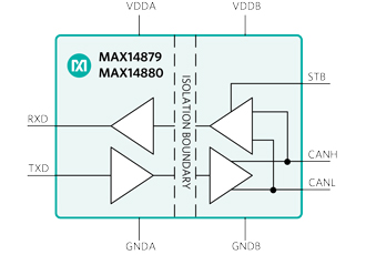 CAN transceivers increase up-time with 54V fault protection