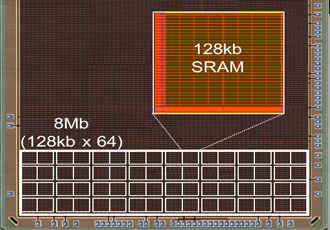 Low power sram thesis
