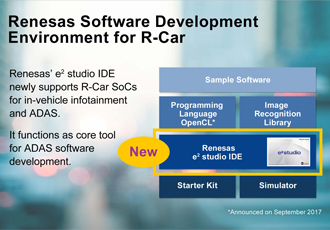 Integrated software development environment for ADAS