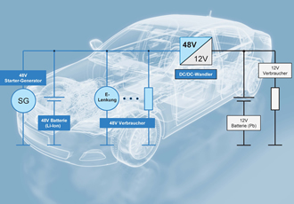 The 48V electrical system: the first step towards electromobility