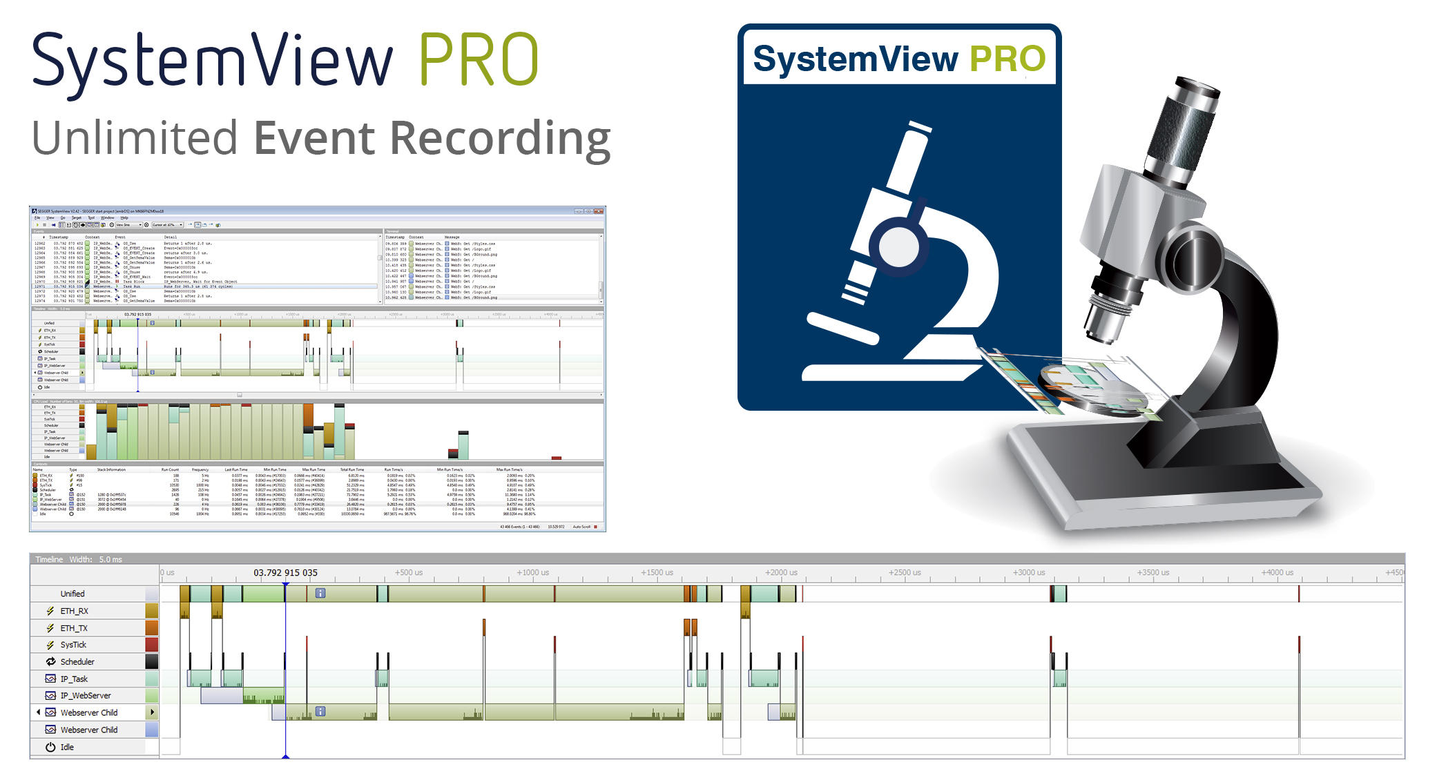 PRO version of the SystemView released