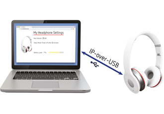 IP-over-USB technology enables easy browser access