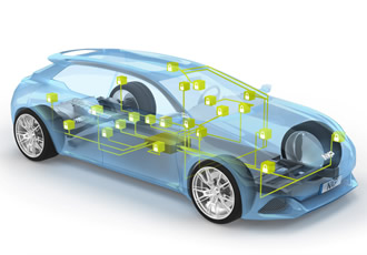 Automotive software design accelerates with microcontroller platform